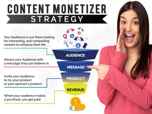 content_marketing_sales_funnel_e1ac